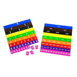 Fraction & Decimal Tiles in Bag